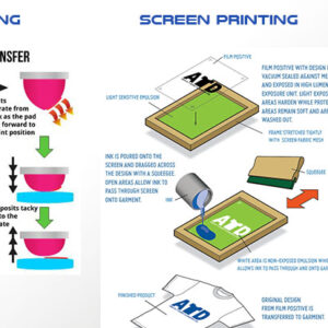 silicone ink, screen printing, printing with silicone, pad and screen printing, silicone inks - Boston Industrial Solutions, Inc.