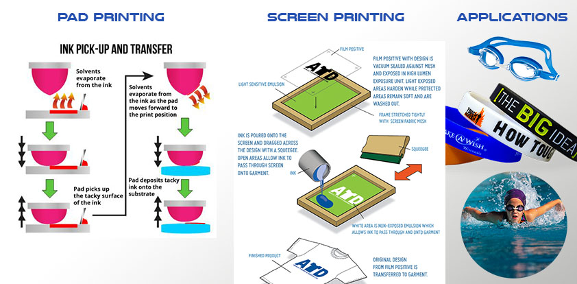 Screen And Pad Printing Silicone Inks Boston Industrial